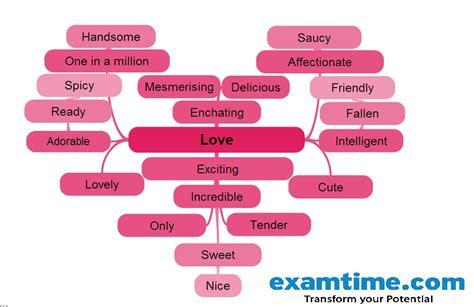 creative learning 4 alternative ways to use examtime