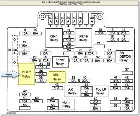 chevy truck headlight switch wiring diagram get free