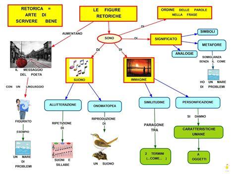 testo argomentativo sull energia nucleare mapper figure retoriche