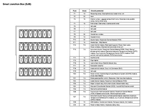 2006 ford escape fuse box diagram manual free wiring