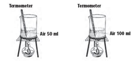 Termometer Minyak Goreng ferly arvidia s faktor faktor yang mempengaruhi