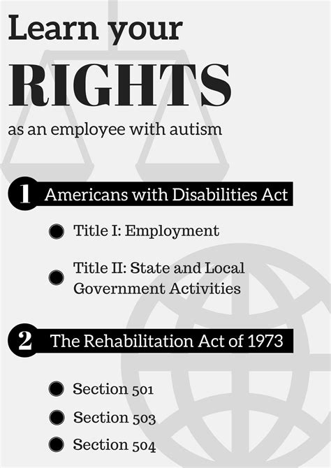 rehabilitation act of 1973 section 508 82 section 7 of the 1973 rehabilitation act 1