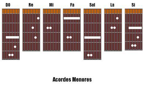 nuevos acordes de guitarra 301 moved permanently