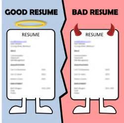 good vs bad resume morawa ag