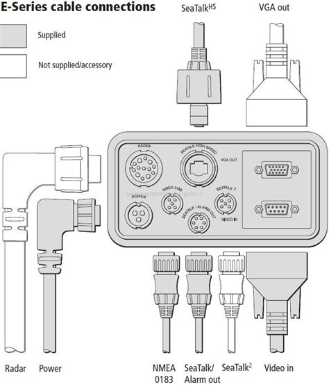 raymarine e120 wiring diagram lowrance hds 8 wiring