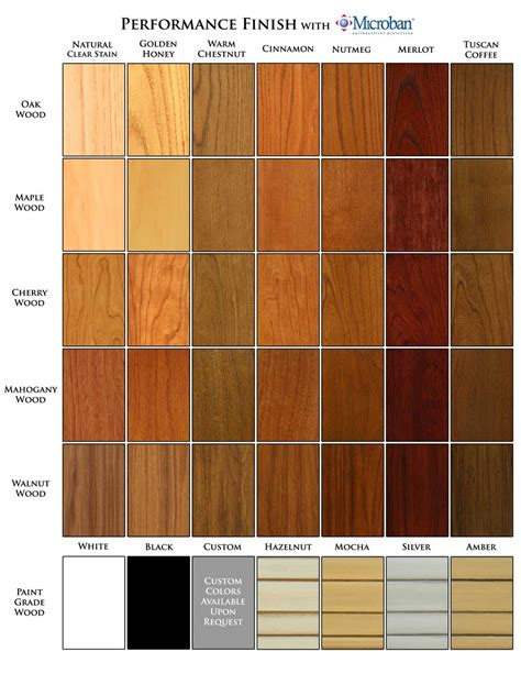 Paint Colors For Kitchen With Oak Cabinets by Mantel Wood Products Species And Finish Colors Chart