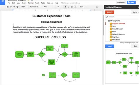 how to make a flowchart in docs the best drive add ons for creating flowcharts and