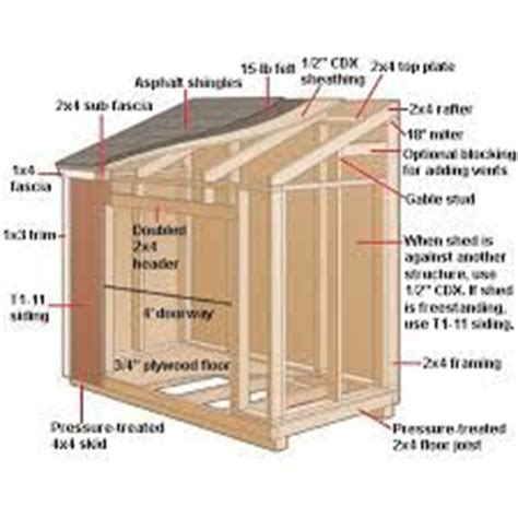 4x8 Shed Plans Free by Shed Plan Woodworking Shed Plans And Sheds