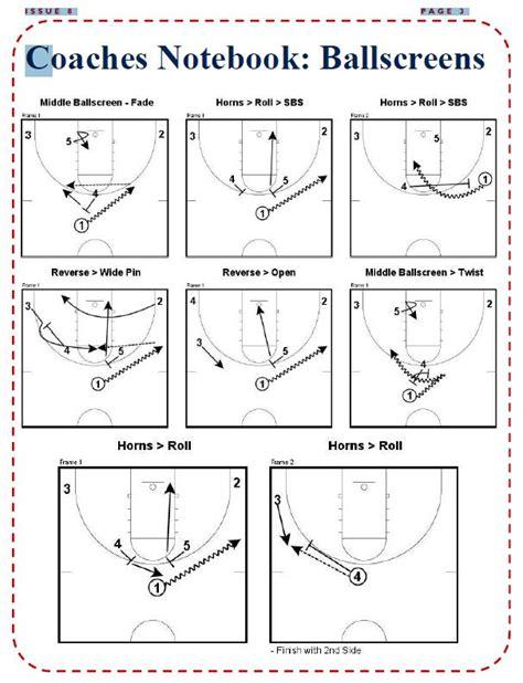 setting screen drills basketball basketball motion offense plays motion offense drills