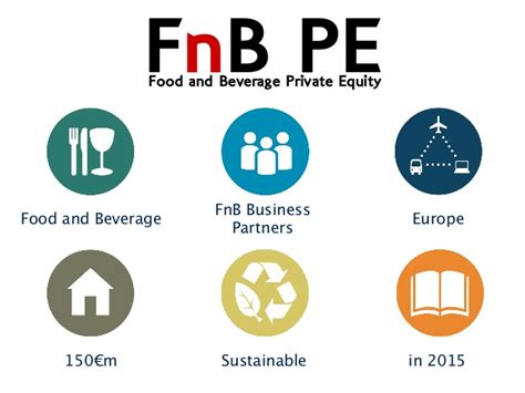 Mba In Food And Beverage Management by Equity At Insead Practitioner Lecture By Antoine