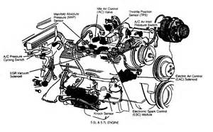 chevy cobalt transmission schematics get free image about wiring diagram