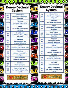 printable dewey bookmarks shelf order practice 1 pdf library lessons k 4