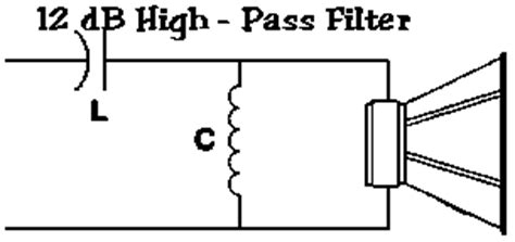 high pass filter for audio car audio help guide