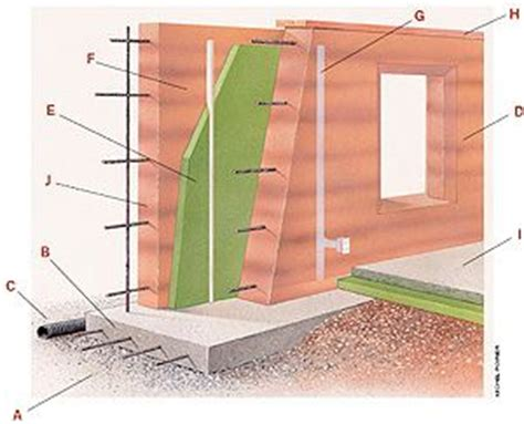 sirewall stabilized insulated rammed earth the new pin by kelly ishtar on house 5 pinterest