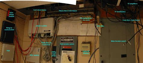 home  wiring network