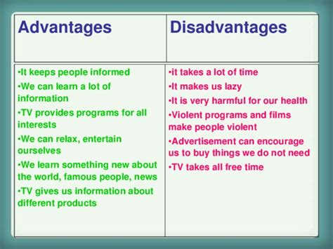 Benefits Of Not Owning A Tv by Advantage And Disadvantage Of Tv Essay Help