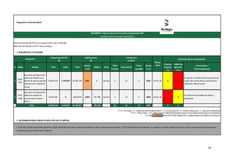 cronograma de pago edtatales de rio negro mes de marzo 2016 cronograma de pago en rio negro mes de abril 2016