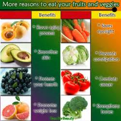 8 Reasons To Eat More Vegetables by Top 10 Reasons Why You Should Eat Your Fruits And Veggies