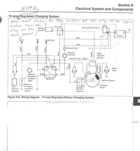 kohler engine ignition wiring diagram wiring diagram and schematic diagram images