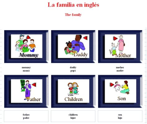 imagenes de la familia en ingles ingl 201 s blog de tercer ciclo pdi aulatic