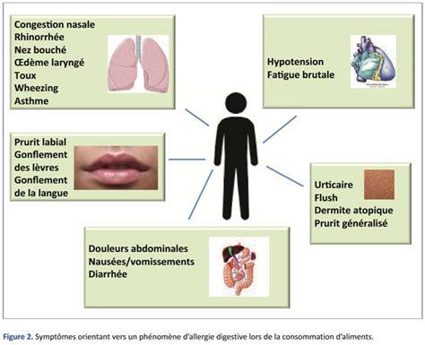 sintomi allergia alimentare jim fr intol 233 rance et allergie au gluten o 249 en est on