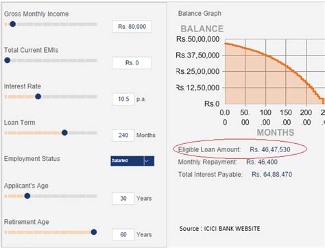 metrobank housing loan calculator bank housing loan calculator 28 images emi calculator
