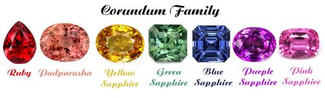 Another Color Of Ruby Tanzania september birthstone the sapphire and gold exchange