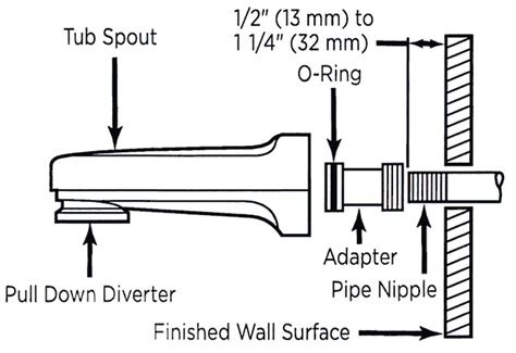Moen Copper Kitchen Faucet learn how to remove and install various tub spouts