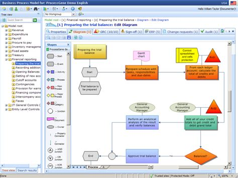 ProcessGene? BPM Pricing, Features, Reviews & Comparison