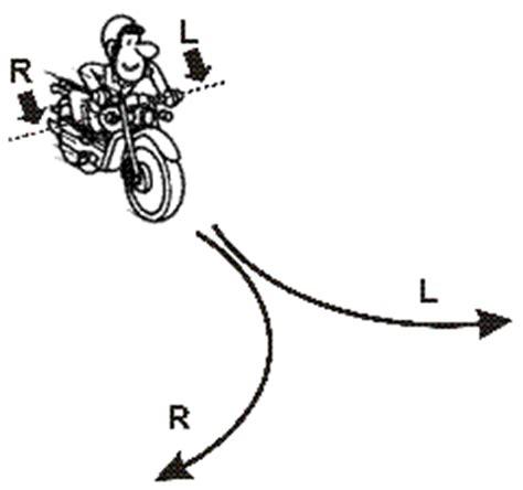Motorrad Fahren Lenkimpuls by Gs Classic Fahrtechnik 220 Bungen