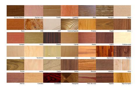alacena usada de algarrobo tipos y clasificacion de la madera