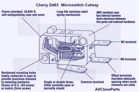 3870m micro switch cherry d48x grey tus057 2248 32 97