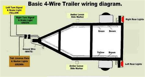 4 pin trailer connector wiring diagram with 4 way trailer