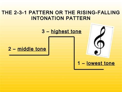 intonation pattern with exles final intonation patterns