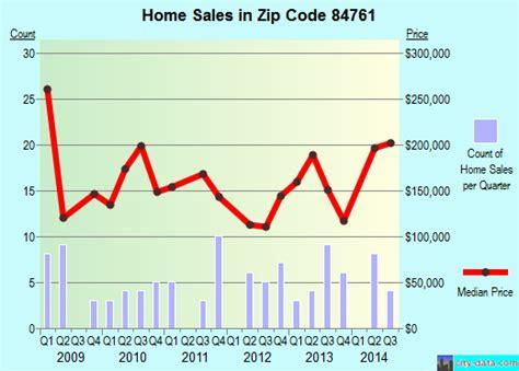 84761 zip code parowan utah profile homes apartments