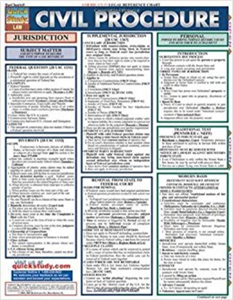 Civil Procedure California Outline by Civil Procedure Quickstudy Inc Barcharts 9781572229563 Books