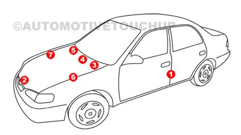 chrysler paint code locations touch up paint automotivetouchup