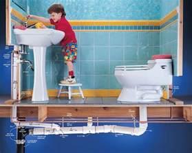 bathroom plumbing for basement renovation in nj