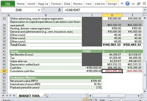 Website Budget Tracker Template For Excel Website Budget Template