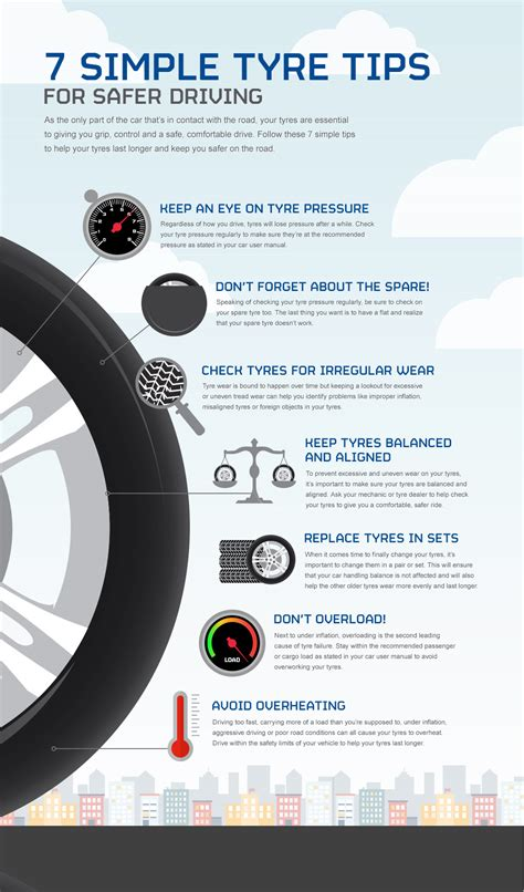7 Tips For Being A Safe Driver On The Road by 7 Simple Tyre Tips For Safer Driving Goodyear