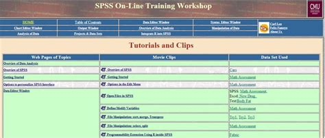 online tutorial for spss 75 best spss images on pinterest statistics statistics