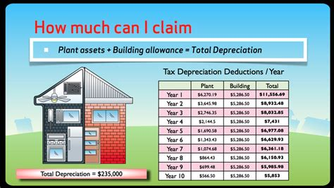 can i claim home improvements on my taxes 28 images