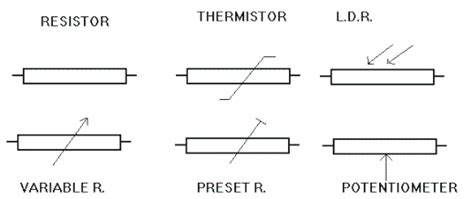 diagram for resistors resistors tutorial circuits electronic resistor components tutorials hobby projects