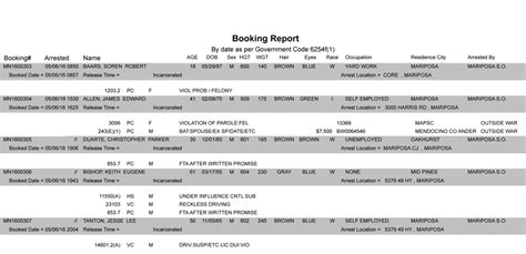 mariposa booking report mariposa county daily sheriff and booking report for