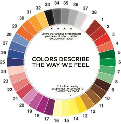 Color Of Happy | color meaning symbolism and psychology archives
