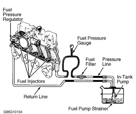 1998 isuzu rodeo stereo wiring diagram 1998 wiring