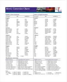metric conversion table basic metric conversion chart 7 free pdf documents