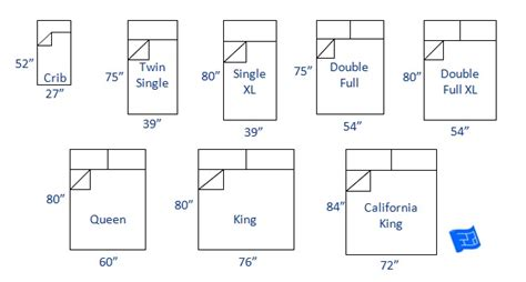Bed Sizes And Space Around The Bed Size Of A Bed