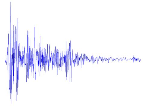 earthquake vibration nonlinear analysis of earthquake induced vibrations