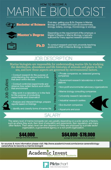 how to become a marine biologist http www